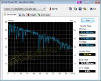 Lenovo Y530 Bluescreen crcdisk.sys error Vista brak pomysów