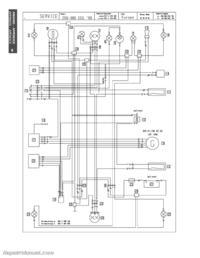 KTM EXC 250 95 r - Instalacja od zera