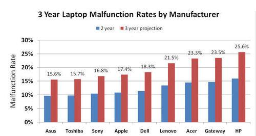 Nowy laptop. Jakie się teraz kupuje?