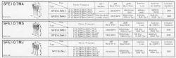 Merkury DSH-303A - słaby sygnał UKF
