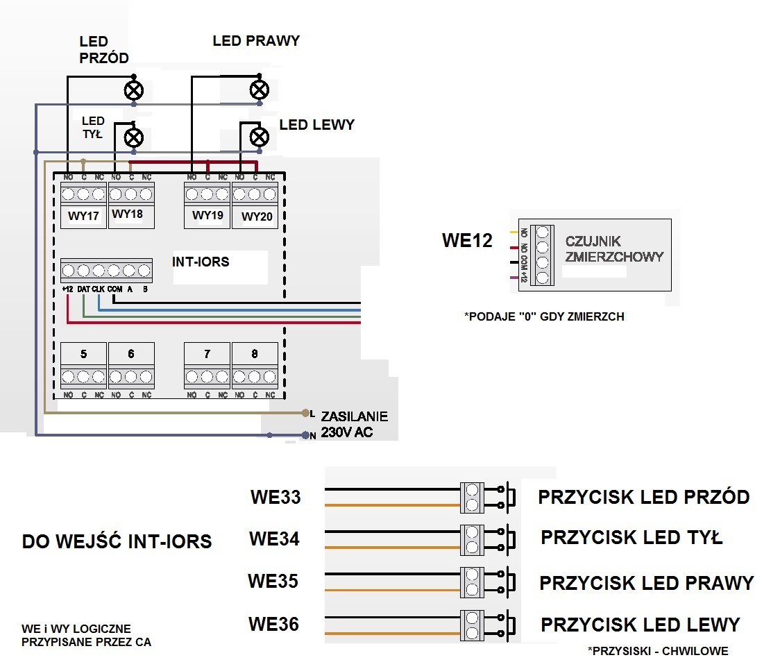 Satel Integra 128 Wrl Sterowanie Led Podbitka Elektrodapl