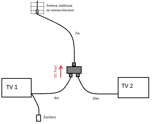Bardzo s�aby sygna� po rozdzieleniu sygna�u DVB-T na dwa telewizory