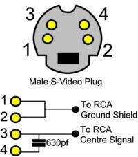 Modulator,konwenter ze starego magnetowidu.Przesyłanie video.