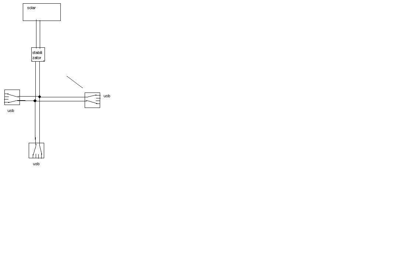 Solarna �adowarka USB-Komputer wykrywa telefon jako pami�� masow�