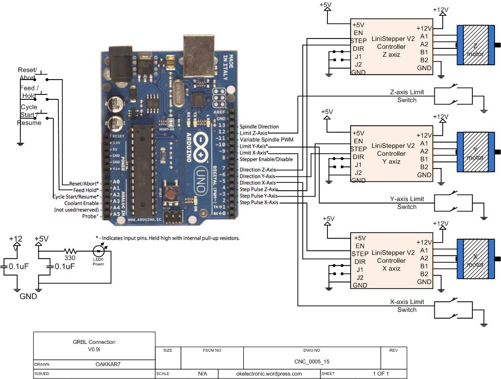 Wiring Arduino Cnc Shield