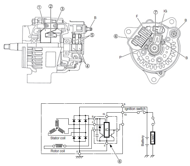 Suzuki Bandit 600S K4 du�e t�tnienia alternatora -migotanie �wiate� ?