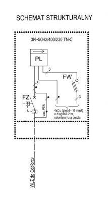 Ogranicznik mocy wyposażony w człon nadprądowy, bez członu zwarciowego Etimat