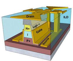 Naukowcy opracowali nowy typ oszcz�dnego energetycznie tranzystora
