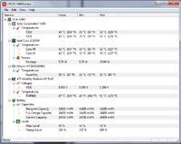 [Sony Vaio VPCEA1S1E] - Nagrzewanie si� oraz g�o�na praca laptopa