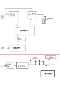 Budowa tzw. stra�nika mocy (SM) dla instalacji pv on grid
