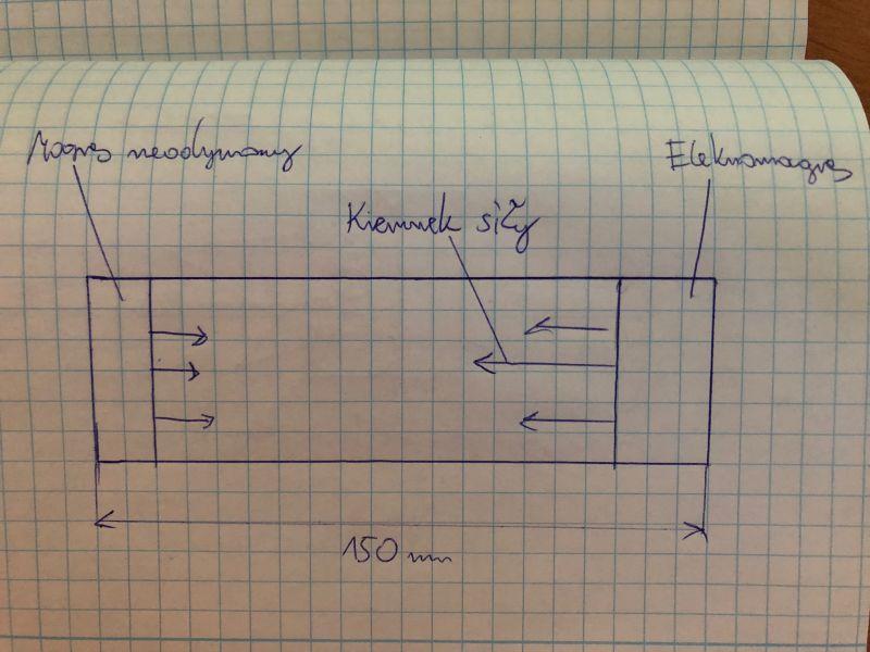 Budowa silnego elektromagnesu małych rozmiarów