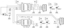UART-konfigurierbarer Frequenzgenerator von piotr_go