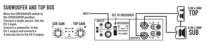 Jak połączyć końcówki mocy 2x QSC GX5