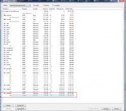 samsung sm-a500fu - odzyska danych