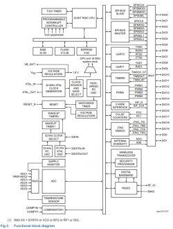 Czujnik otwarcia drzwi Aqara WSDCGQ11LM na Zigbee - test, wnętrze, wykresy