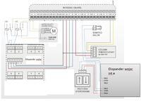 satel - instalacja alarmowa na integra 128 WRL - projekt