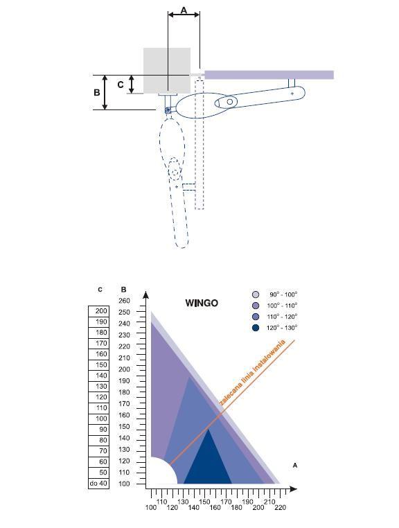 Nice Wingo 2024 - Do bramy dwuskrzyd�owej - 2,3m