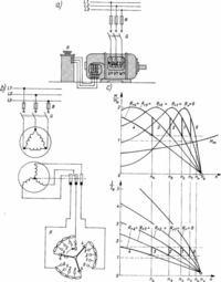 Szuda96ac silnik - dołączenie oporności do wirnika