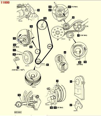 Schemat Rozrządu VW LT35 2,5 TDi
