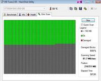 Wolno działający komputer, duże zużycie procesora