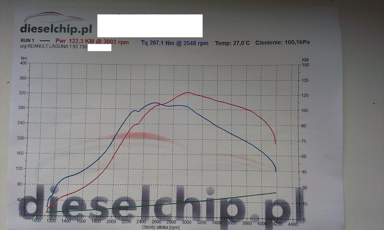 Renault/Laguna II FL/1,9 130KM - Pro�ba o analiz� wykresu mocy (dyno), DPF