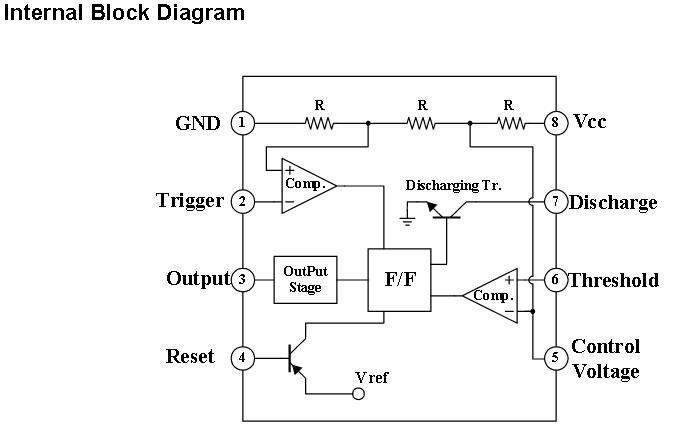 Regulator PWM NE555 - Jak ustawić pozycje graniczne.