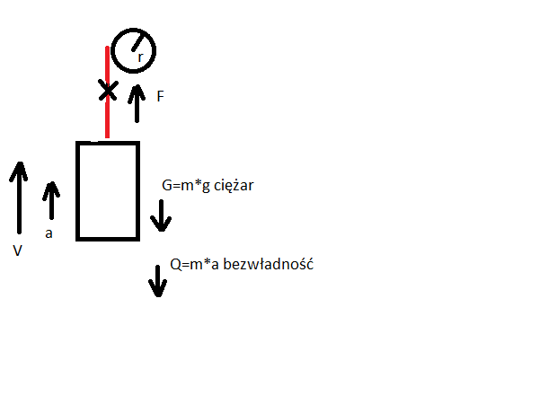 Dobór silnika do napędu windy towarowej