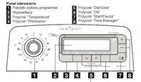 Pralka Electrolux EWT 13931 problem z praniem