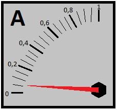 Dzia�ki na amperomierzu analogowym - kto jest w b��dzie?