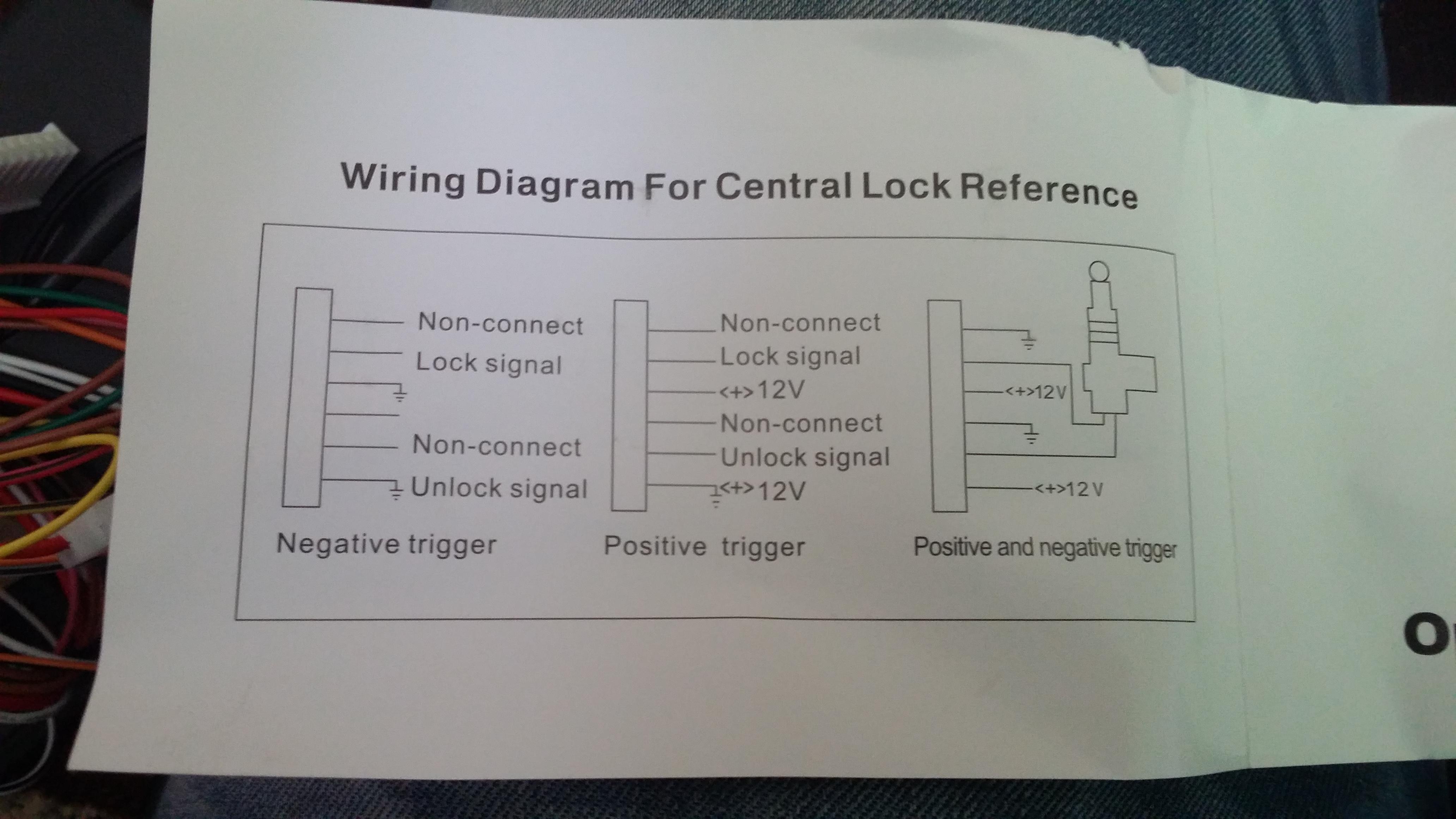 remote central locking wiring diagram remote image astra g central locking wiring diagram astra auto wiring diagram on remote central locking wiring diagram