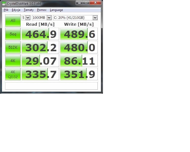 SSD - wydajno�� dysk�w, testy, opinie, spostrze�enia, wnioski