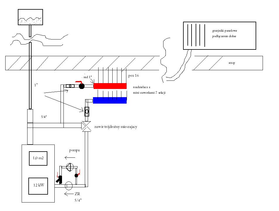 Schemat prostej instalacji c.o z piecem sta�opalnym w systemie rozdzielaczowym