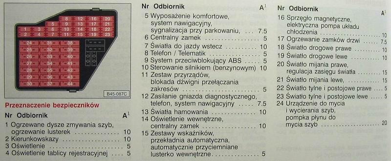 Audi A3 1998 Opis Tablica Bezpiecznik 243 W Elektroda Pl