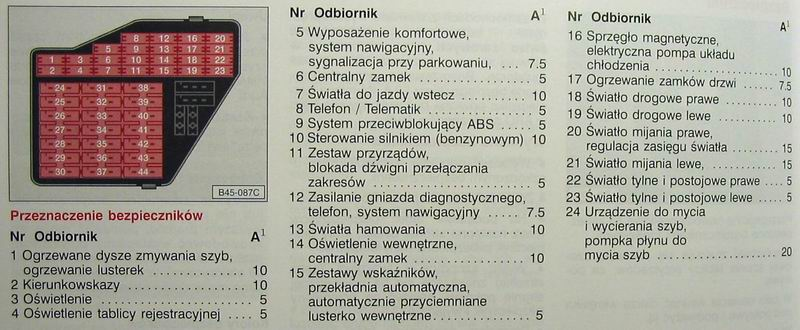 audi a3 1998 -opis tablica bezpiecznik�w