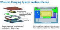 Intel opublikował projekt nowego urządzenia 2 w jednym (tablet + laptop)