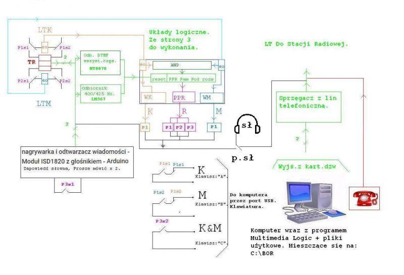 Telewizyjno- telefoniczny automat do łączenia prywatnych rozmów towarzyskich.