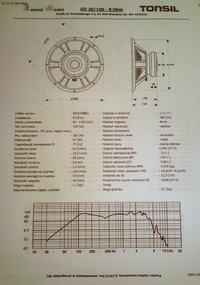 Rozpoznanie wysokotonowca i renowacja Tonsil ZE 150