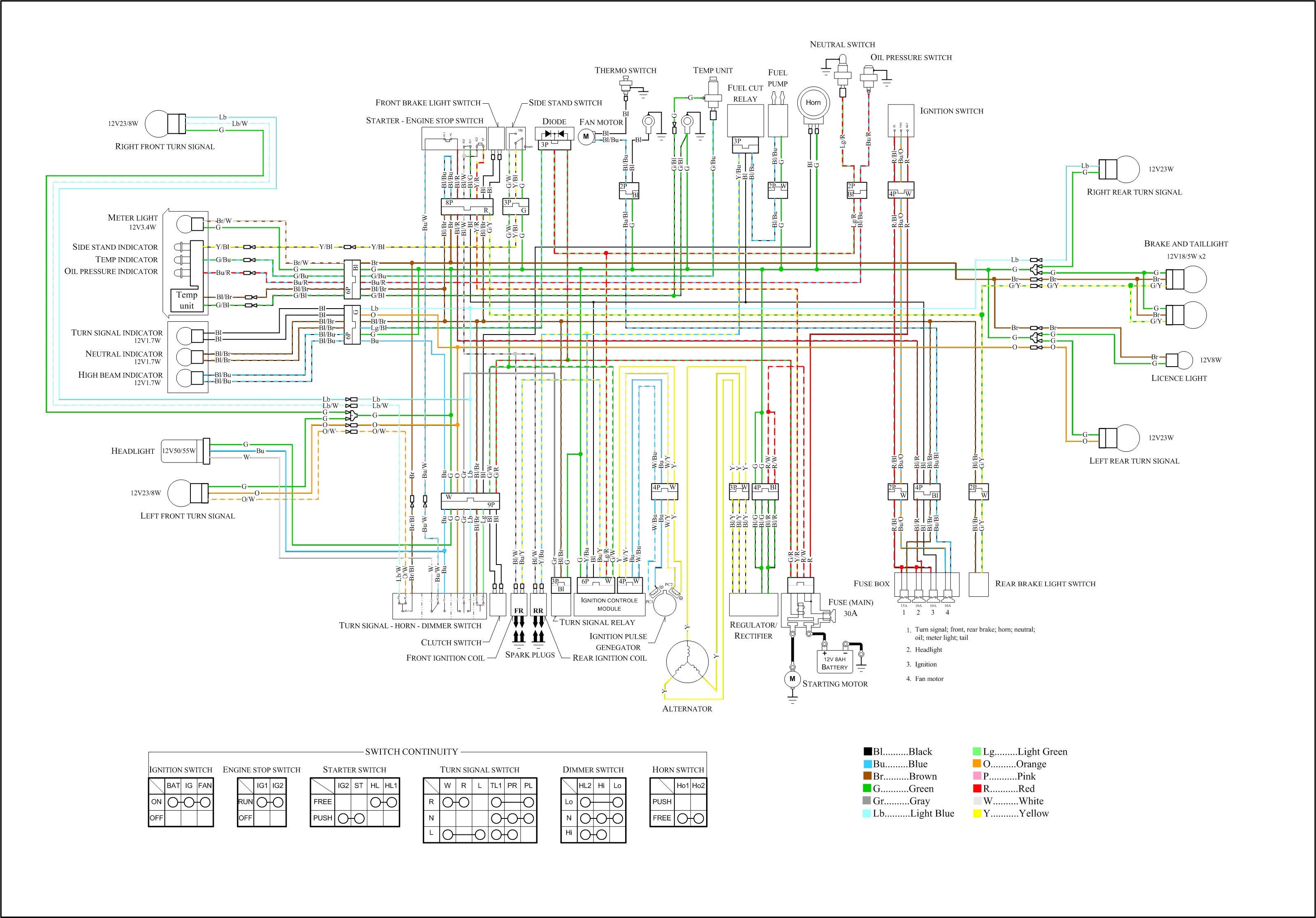 Vt750dc Wiring Diagram Auto Electrical 5150 Kikker Bobber Honda Cbf 250 Co To Za Cz U0119 U015b U0107