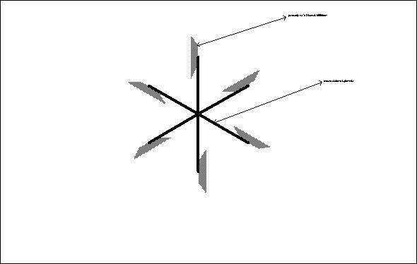 jaki alternator pod turbine wiatrową (schemat)?
