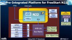 Nowy program edukacyjny od Andes dla RISC-V