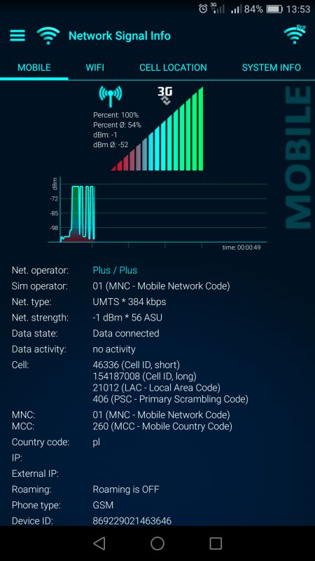 Antena do internetu LTE - modem Huawei E3372