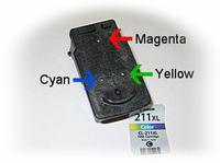 Nape�nianie Canon Pixma MP240 CL-511 , PG-510 ??