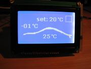 termometr - sterownik klimy