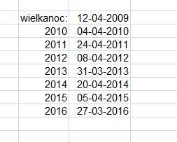 EXCEL - formuła daty