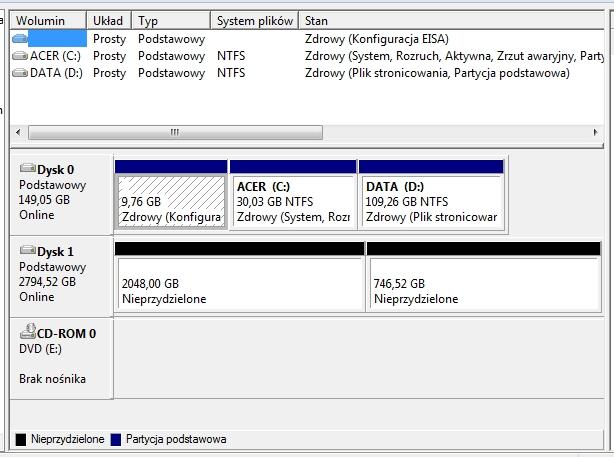 utrata partycji na dysku USB po podziale