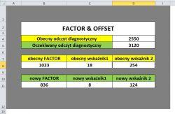 VAG - Jak poprawić wsad aby odblokować limity diagnostyczne