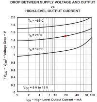 NE555 prąd wyjściowy przetwornicy