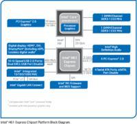 i5-2400 - Montaż boxowego chłodzenia bez IHS na procesorze pytania.