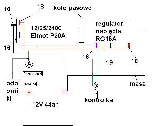 S15  - Pr�dnica ESIOK S15