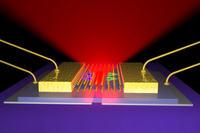 Naukowcy stworzyli najcie�sze na �wiecie diody LED